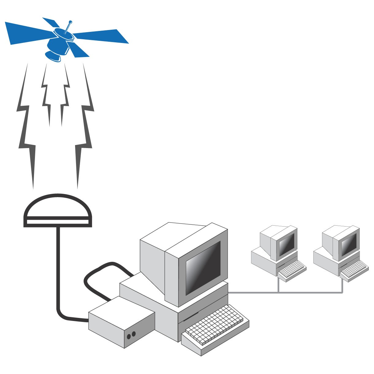 GPS Server TS-700
